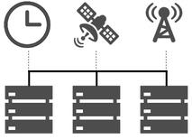 Прокси ipv4 для Send Blaster BreakingPoint Application and Security Testing Platform- Ixia